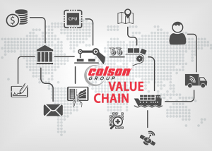 Colson Group Value Chain