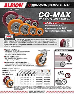 CG Max wheels Albion