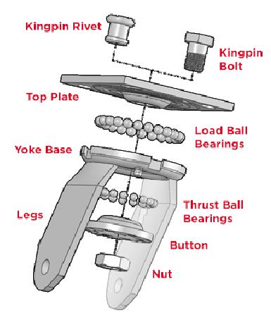Kingpinless Caster Construction